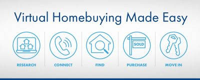 Virtual Homebuying